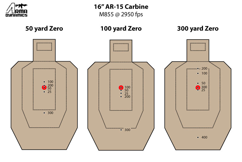 m855---16-barrel