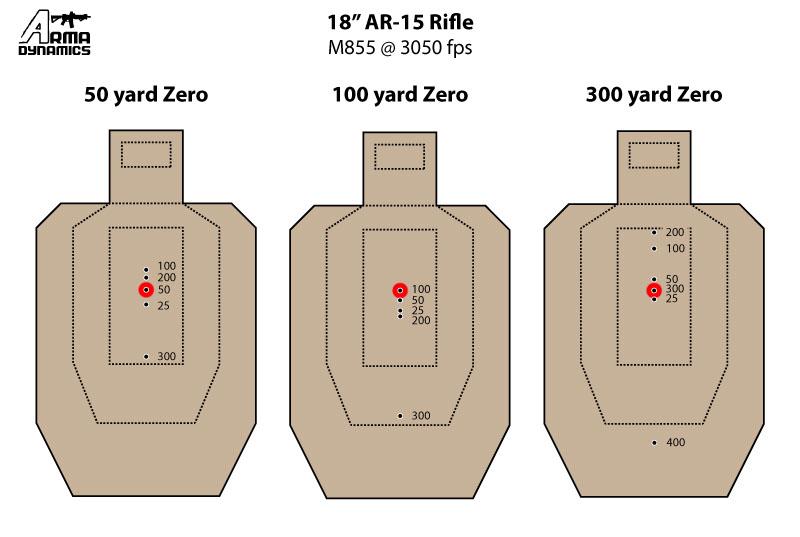 m855---18-barrel
